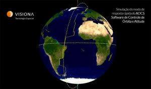 Sistema de Controle de Órbita e Atitude de satélites
